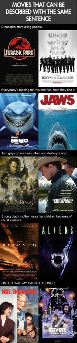 Movies that can be described with the same sentence