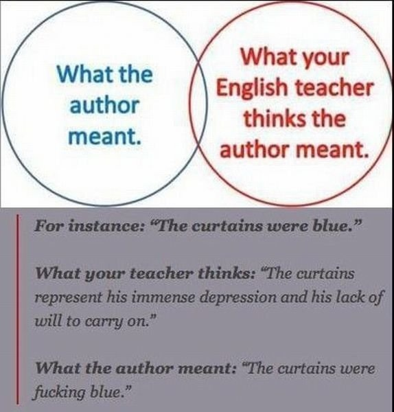 Meant what your english teacher