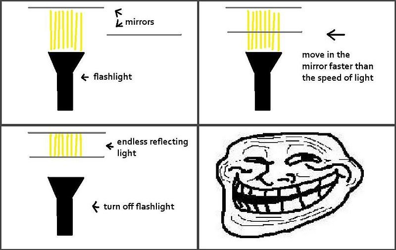 Troll physics infinite light