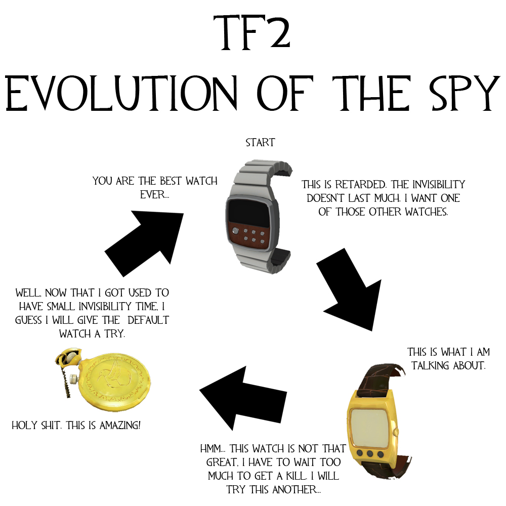 TF2 spy