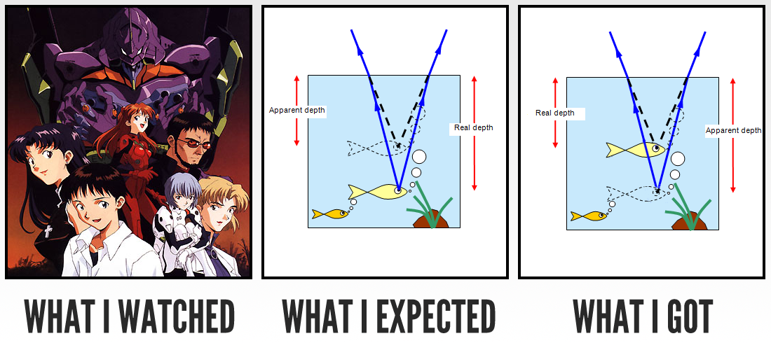 Evangelion depth