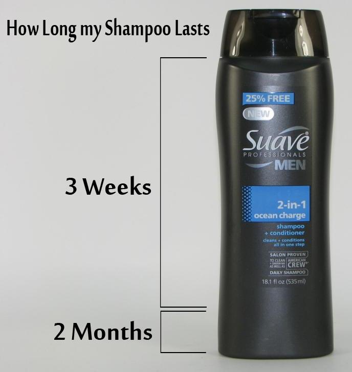 How long my shampoo lasts