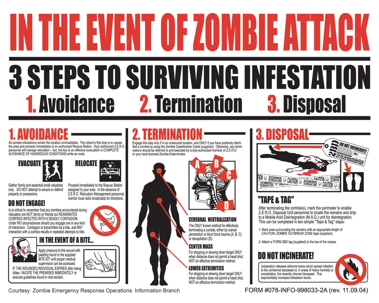 In the event of zombie attack
