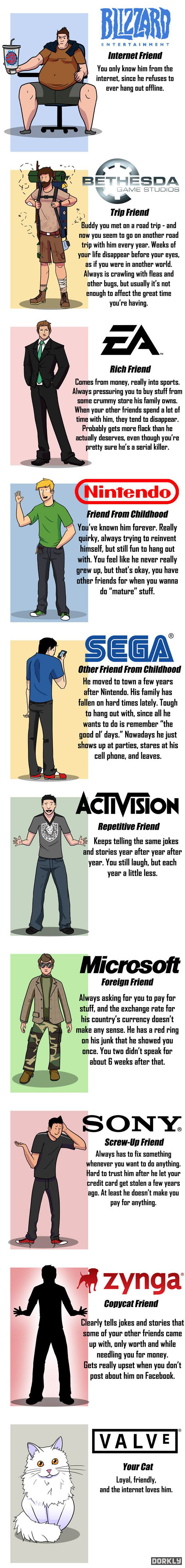 Video game companies as friends