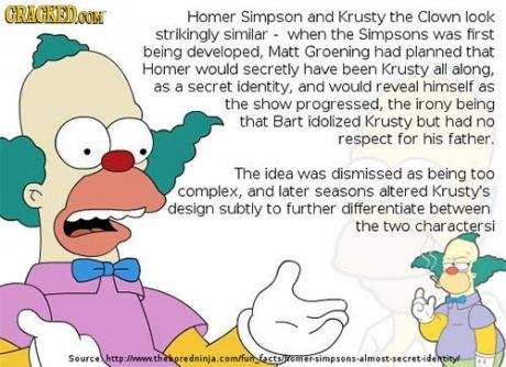Krusty Simpsons fact