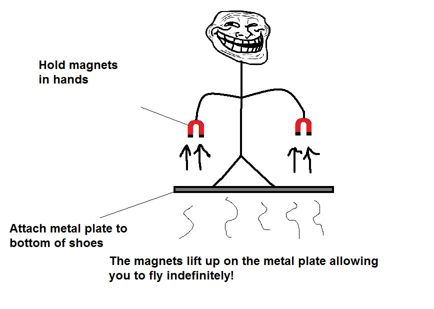 Troll physics magnets