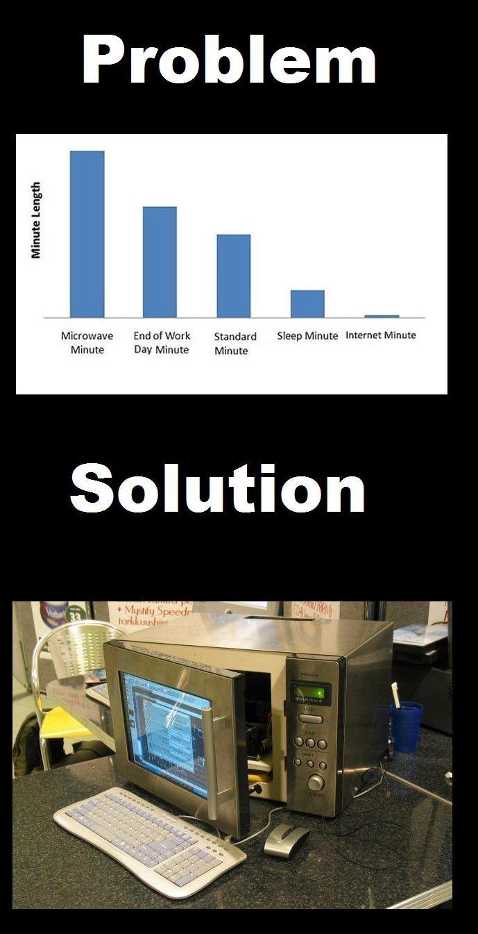 Microwave fix