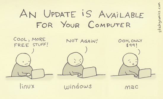 An update is available for your computer, linux vs windows vs mac