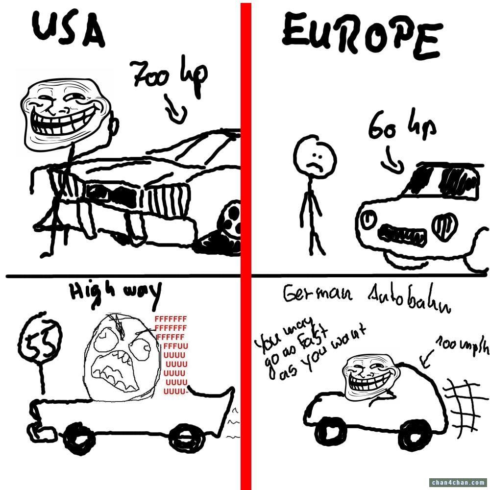 Europe vs USA cars