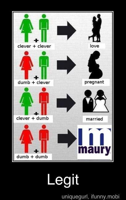Clever vs dumb couples