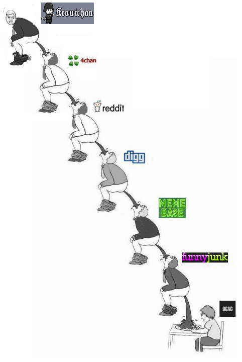 4chan shit 9gag