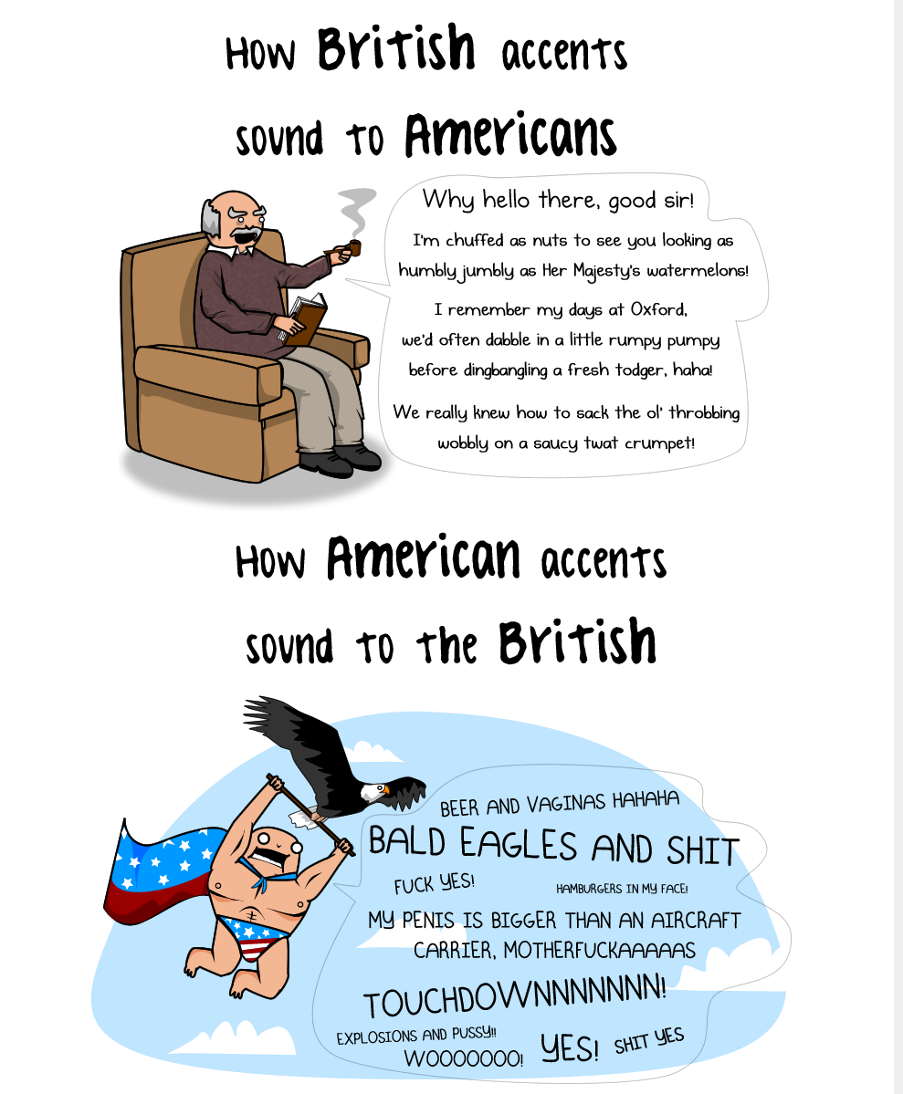 British accent to american
