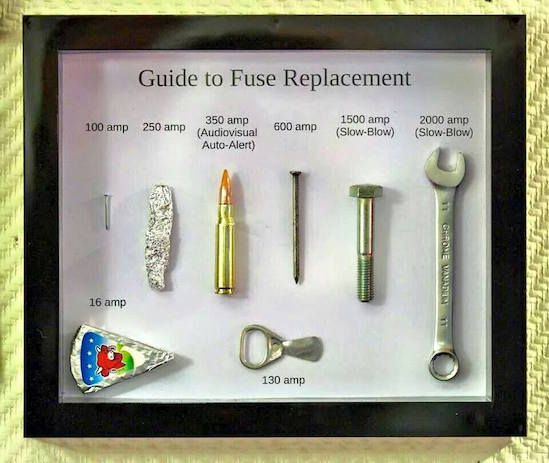 Handy fuse replacement guide